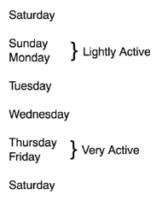 week-layout